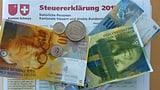 Abschluss um 133 Millionen Franken besser als geplant (Artikel enthält Audio)