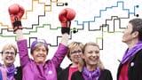 Die grössten Hürden für Frauen in der Schweizer Politik (Artikel enthält Video)