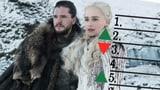 Game of Thrones: Die «Iron Throne»-Live-Rangliste nach Episode 1