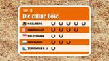 «Die chline Böse»: Welcher Klub liegt in Führung?