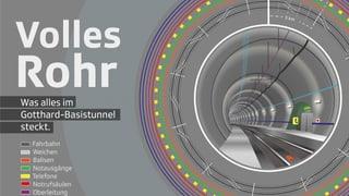 Materialschlacht im Gotthard-Basistunnel