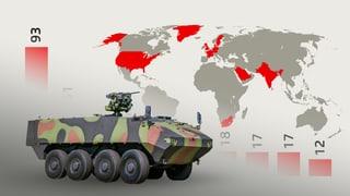 Sieben Infografiken zu Waffen-Exporten aus der Schweiz