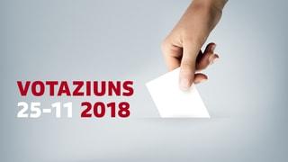Votaziuns dals 25-11-2018