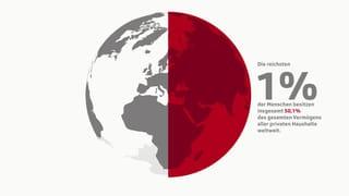 Infografik: Den reichsten 1 Prozent der Weltbevölkerung gehört über 50 Prozent aller Privatvermögen.