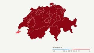 Stimmvolk erteilt Vollgeld-Initiative eine Klatsche