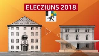 Elecziuns grischunas 2018