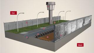 Infografik: Das war die Berliner Mauer
