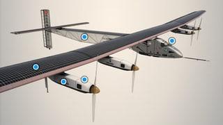 Weltumrundung mit dem Solarflugzeug