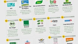 Rating: Diese Lebensmittel-Labels sind empfehlenswert
