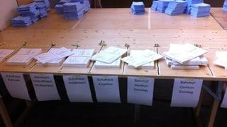 Logistische Höchstleistung: Zürich wappnet sich für die Wahlen