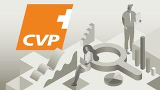 Die CVP: «Wir halten die Schweiz zusammen»