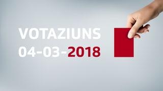 Votaziuns dals 04-03-2018