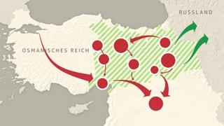Die Verfolgung der Armenier im Osmanischen Reich