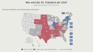 So haben die US-Bundesstaaten gewählt