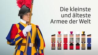 Die Schweizer im Dienste des Papstes