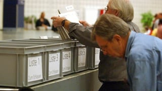 Keine erneute Änderung am Basler Wahlgesetz