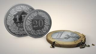 Der Euro-Mindestkurs ist passé