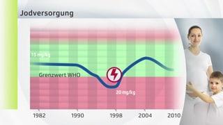 Schleichender Jodmangel in der Schweiz