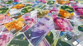 Pensionskassen kaufen Firmen mit unserem Geld