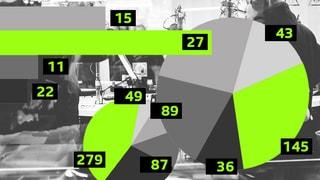 So derb war der #Cypher16: Die Statistik zu den Fluchwörtern