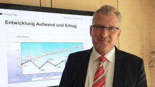 Minus 132 Millionen: Zug bleibt im Sparmodus