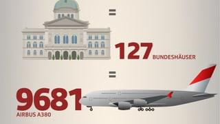 Grafik: 127 Bundeshäuser aus Gotthard-Gestein