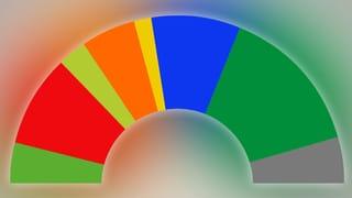 Legislatur-Halbzeit: Schweizer Parteienlandschaft bleibt stabil