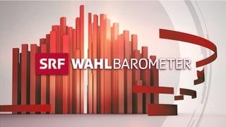 Video «SRG-Wahlbarometer vom 31.03.2015» abspielen