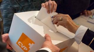CVP-Delegierte entscheiden gegen Parteivorstand