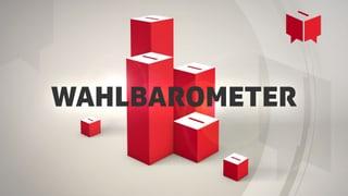 Video «SRG-Wahlbarometer vom 24.06.2015» abspielen