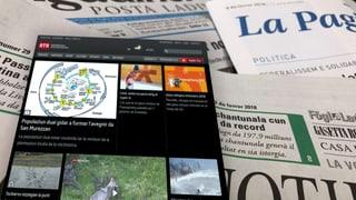 Collavurar pli stretg e publitgar digital