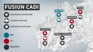 Fusiun Cadi: Er la suprastanza communala da Trun di «na»