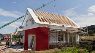 Vorsicht Immobilien: Banken sollen aufmerksam bleiben