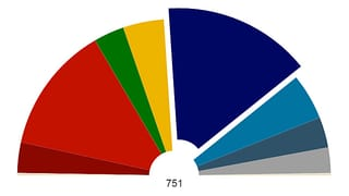 Die Fraktionen im neu gewählten Europäischen Parlament