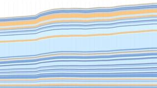 Il svilup da la populaziun dal 1980 al 2017