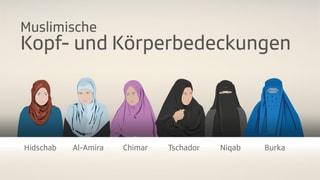 Hidschab, Burka oder Niqab? Diese Kopfbedeckungen für Musliminnen gibt es