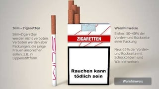 EU beschliesst neue Tabakrichtlinien