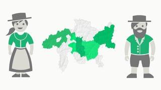 Rätoromanisch als vierte Landessprache