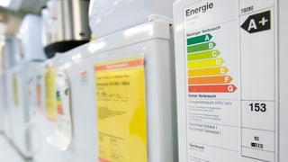 Was braucht wie viel - Energieverbrauch anhand von Beispielen