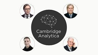 Das Netzwerk von Cambridge Analytica
