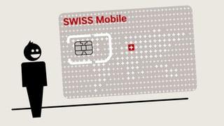 Roaming-Vergleich: Was taugt die Ferien-SIM-Karte der Swiss?