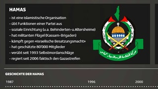 Hamas – blutiger Kampf um Selbstbestimmung