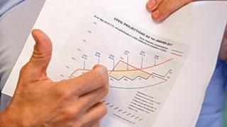 Schweizer Pensionskassen blicken auf gutes Halbjahr zurück