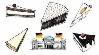 Bundestagswahl for Dummies