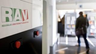 Firmen sind unzufrieden mit RAV-Bewerbern