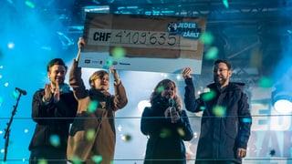 4'109'635 Franken für Jugendliche in Not – danke!