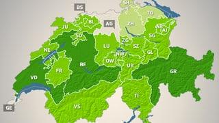 Die Alpwirtschaft in der Schweiz