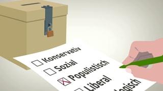 Video «Was macht Populismus mit einer Demokratie?» abspielen