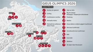 Sviluppar il Grischun cun ils gieus olimpics 2026