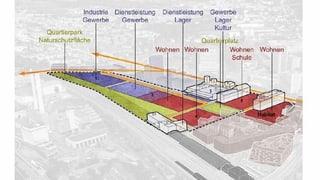 Grünes Licht für die Umnutzung des Lysbüchel-Areals